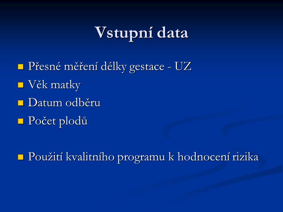 Vstupní data Přesné měření délky gestace - UZ Věk matky Datum odběru