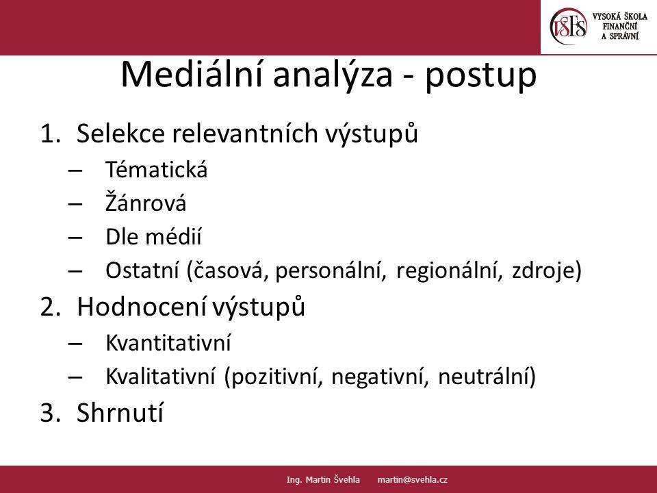 Mediální analýza - postup