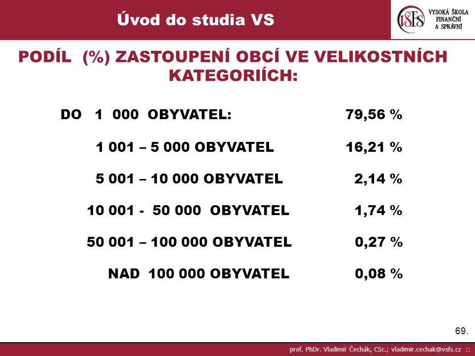 PODÍL (%) ZASTOUPENÍ OBCÍ VE VELIKOSTNÍCH KATEGORIÍCH: