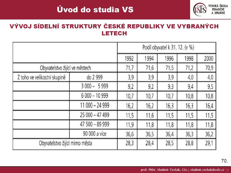 VÝVOJ SÍDELNÍ STRUKTURY ČESKÉ REPUBLIKY VE VYBRANÝCH LETECH