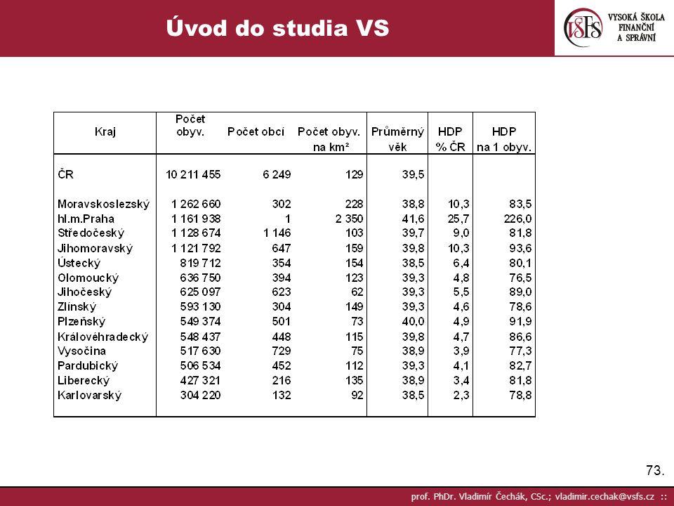 Úvod do studia VS prof. PhDr. Vladimír Čechák, CSc.; vladimir.cechak@vsfs.cz ::