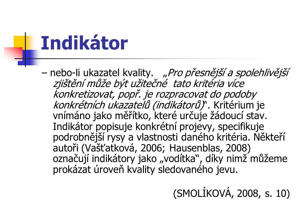 Indikátor