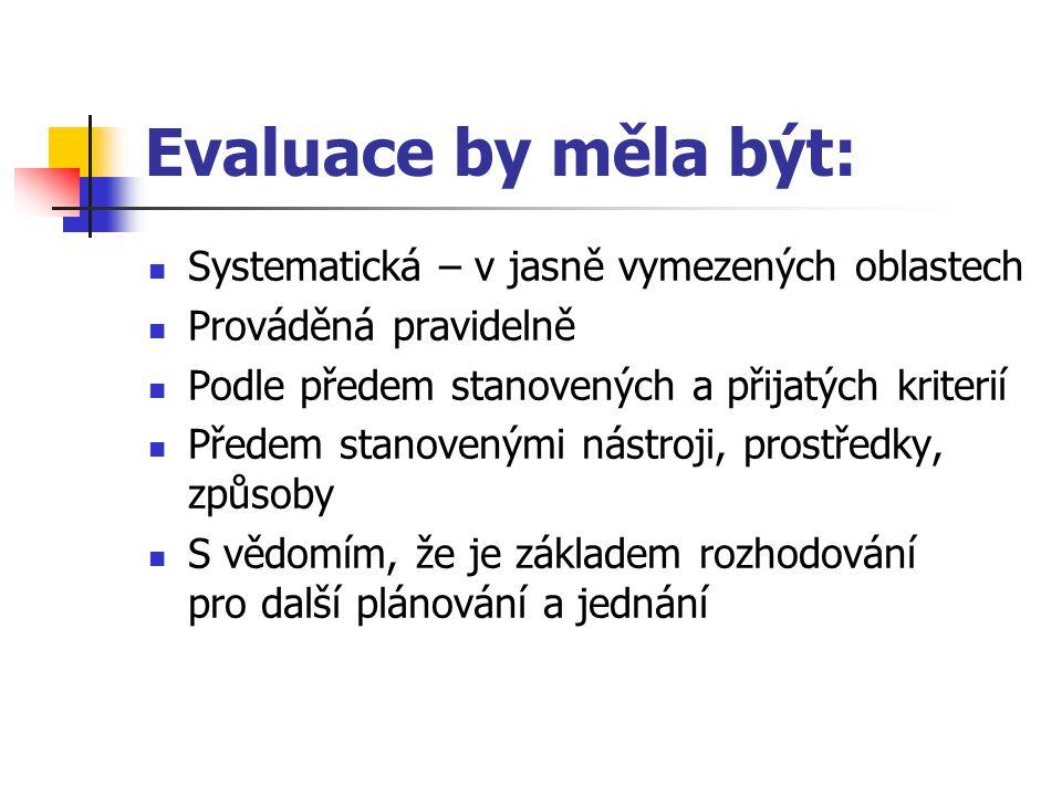Evaluace by měla být: Systematická – v jasně vymezených oblastech
