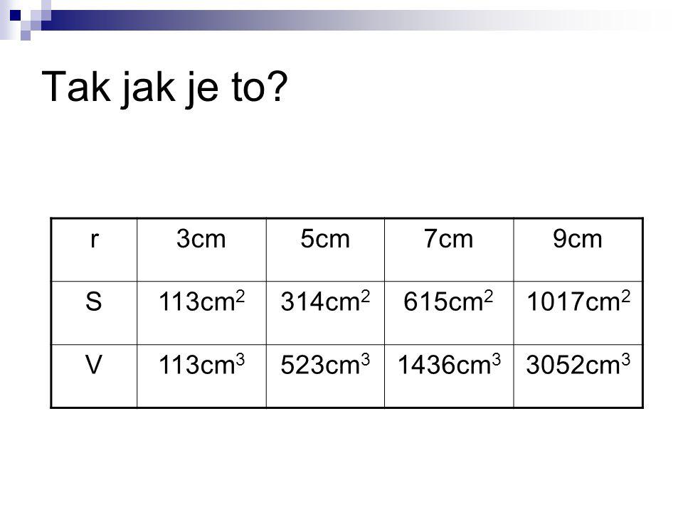 Tak jak je to r 3cm 5cm 7cm 9cm S 113cm2 314cm2 615cm2 1017cm2 V