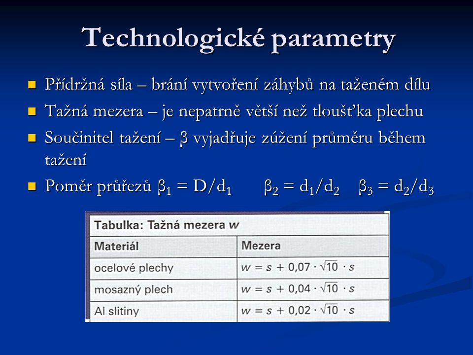 Technologické parametry