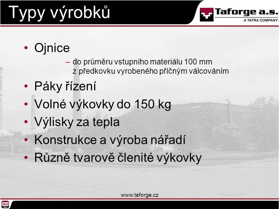 Typy výrobků Ojnice Páky řízení Volné výkovky do 150 kg