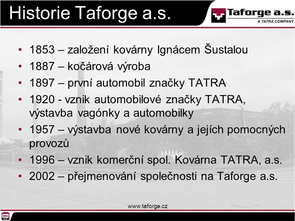 Historie Taforge a.s. 1853 – založení kovárny Ignácem Šustalou