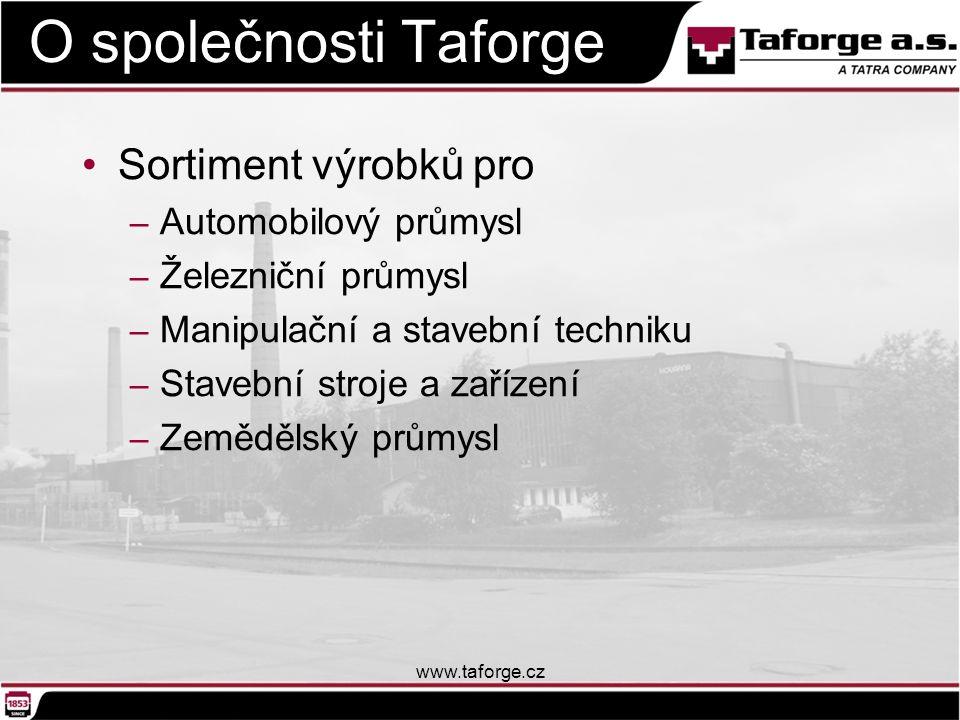O společnosti Taforge Sortiment výrobků pro Automobilový průmysl