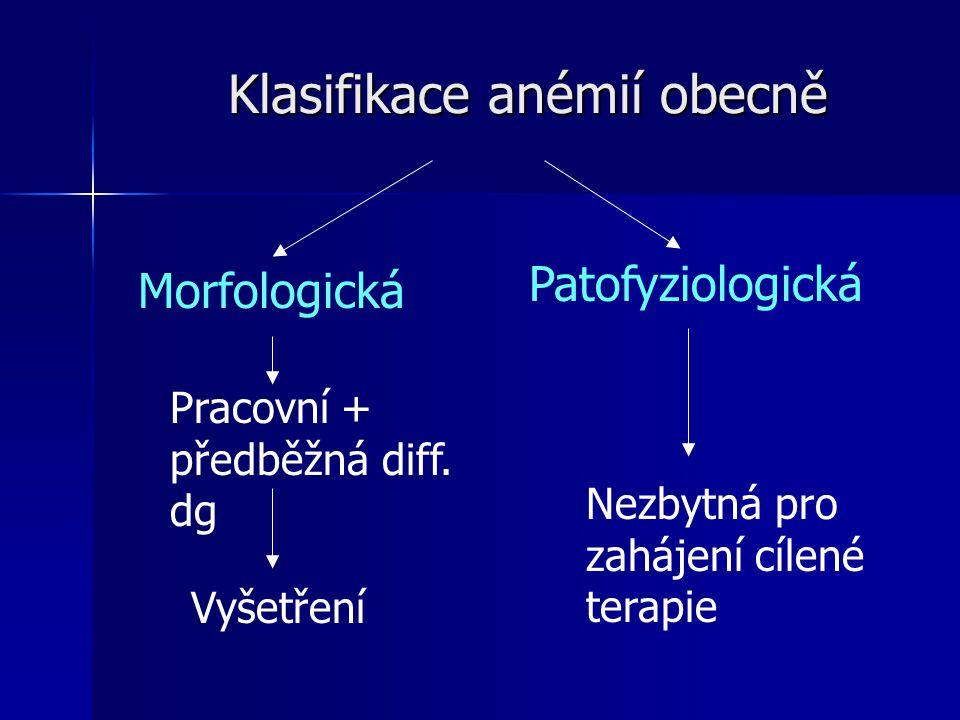 Klasifikace anémií obecně