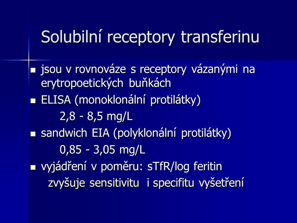 Solubilní receptory transferinu