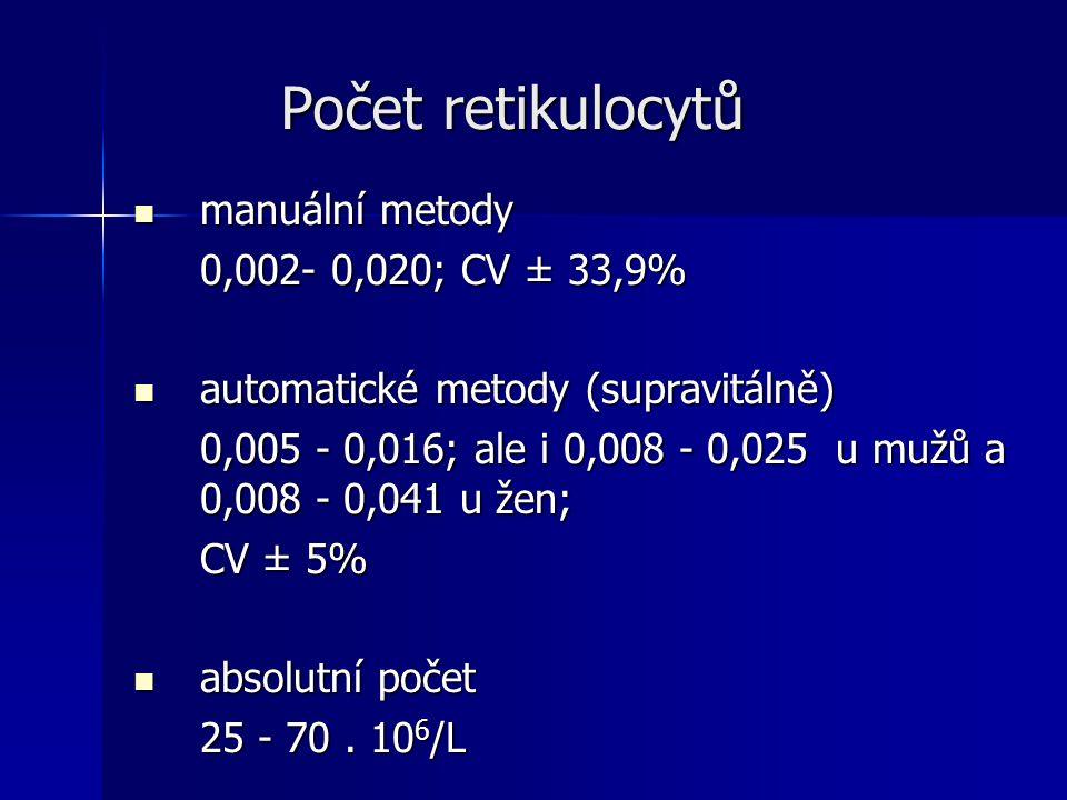 Počet retikulocytů manuální metody 0,002- 0,020; CV ± 33,9%