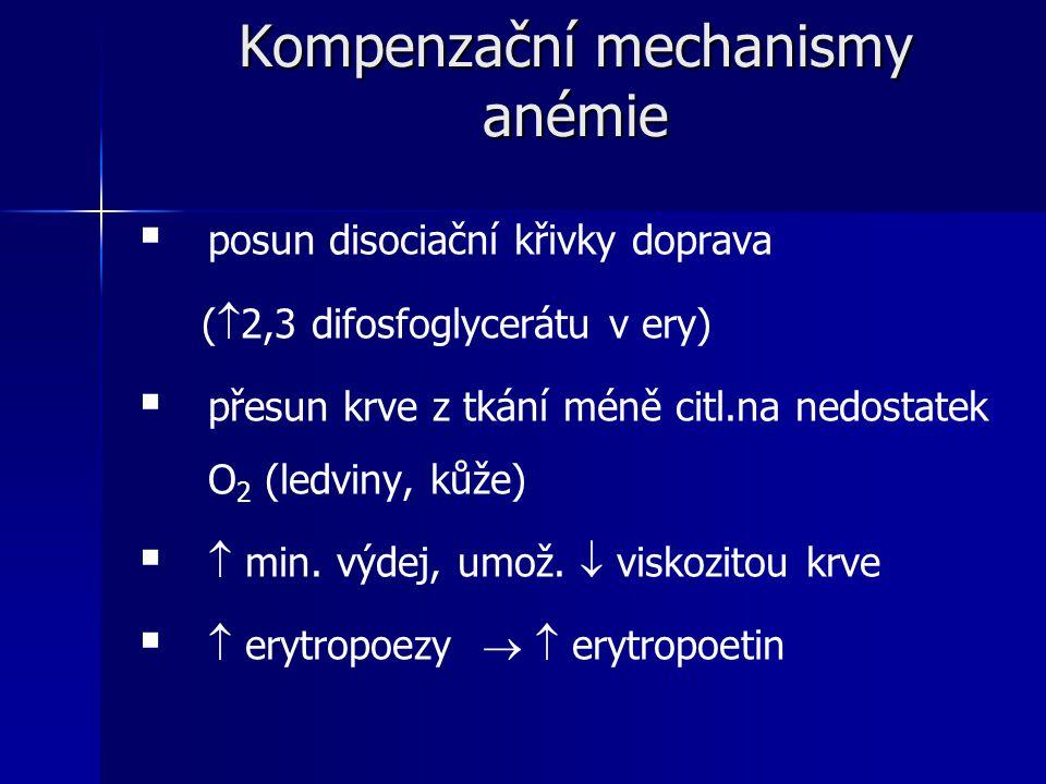 Kompenzační mechanismy anémie