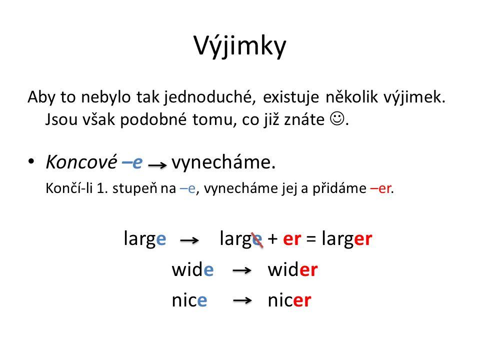 Výjimky Koncové –e vynecháme. large large + er = larger wide wider