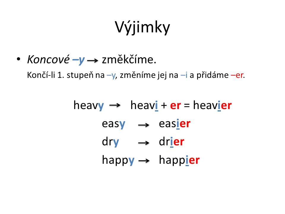 Výjimky Koncové –y změkčíme. heavy heavi + er = heavier easy easier