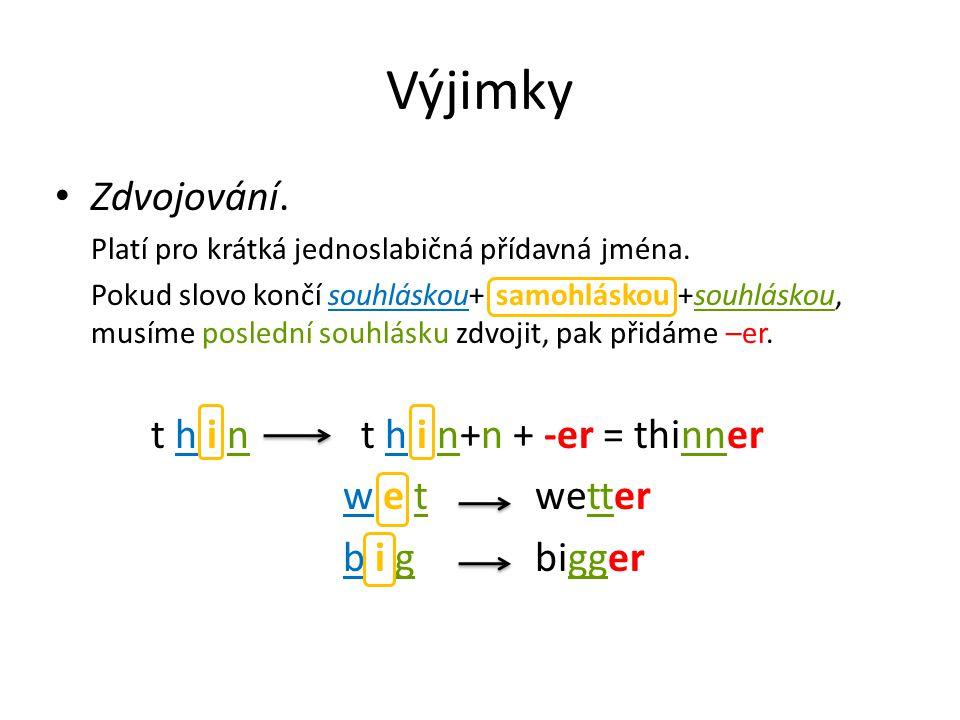 Výjimky Zdvojování. t h i n t h i n+n + -er = thinner w e t wetter