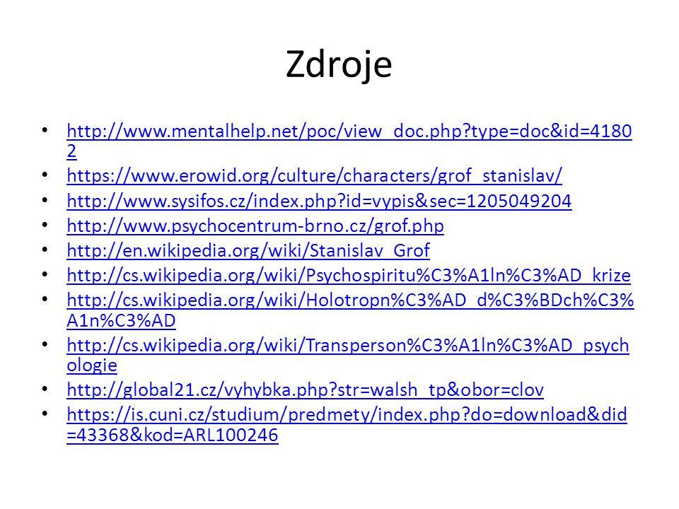 Zdroje http://www.mentalhelp.net/poc/view_doc.php type=doc&id=41802
