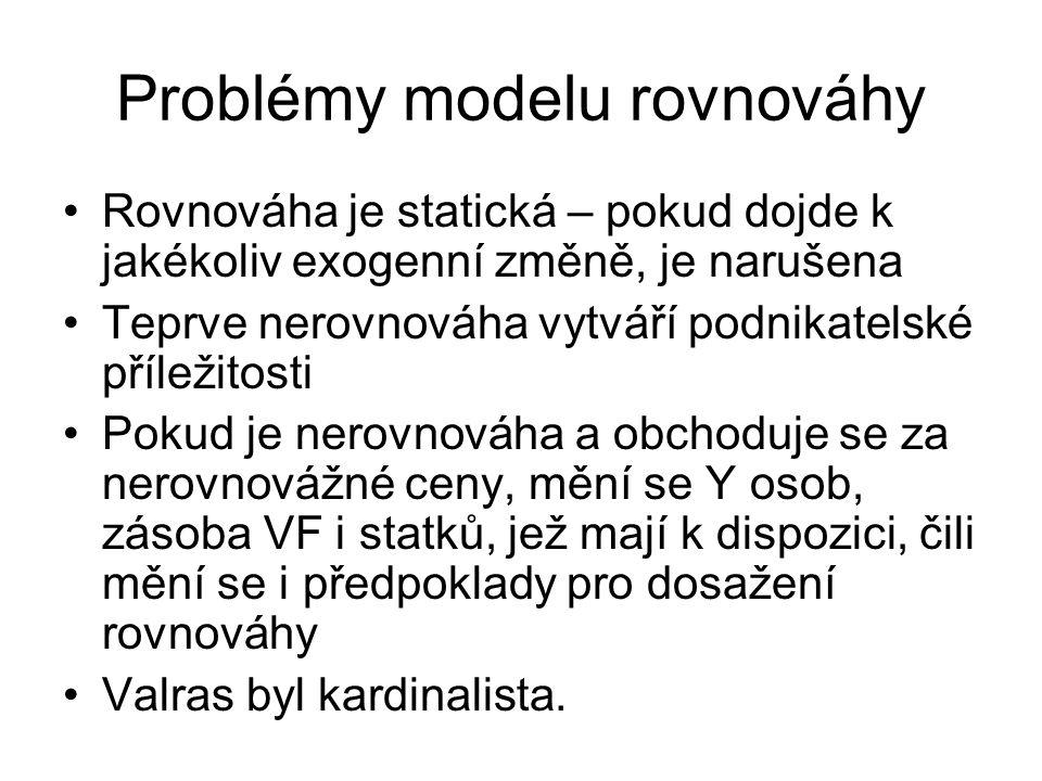 Problémy modelu rovnováhy