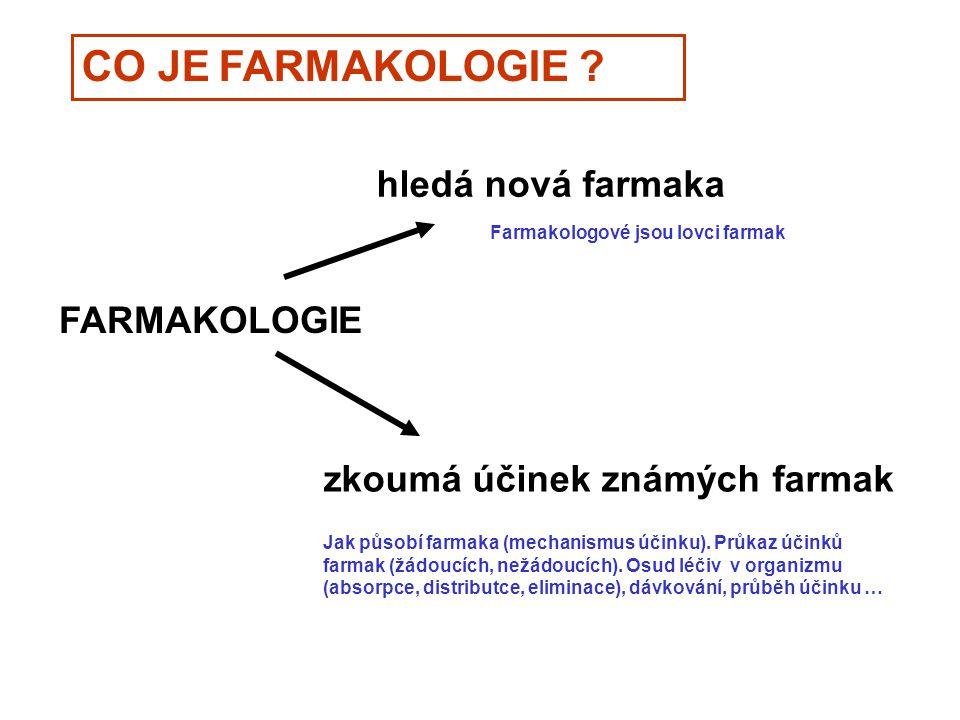 CO JE FARMAKOLOGIE hledá nová farmaka FARMAKOLOGIE