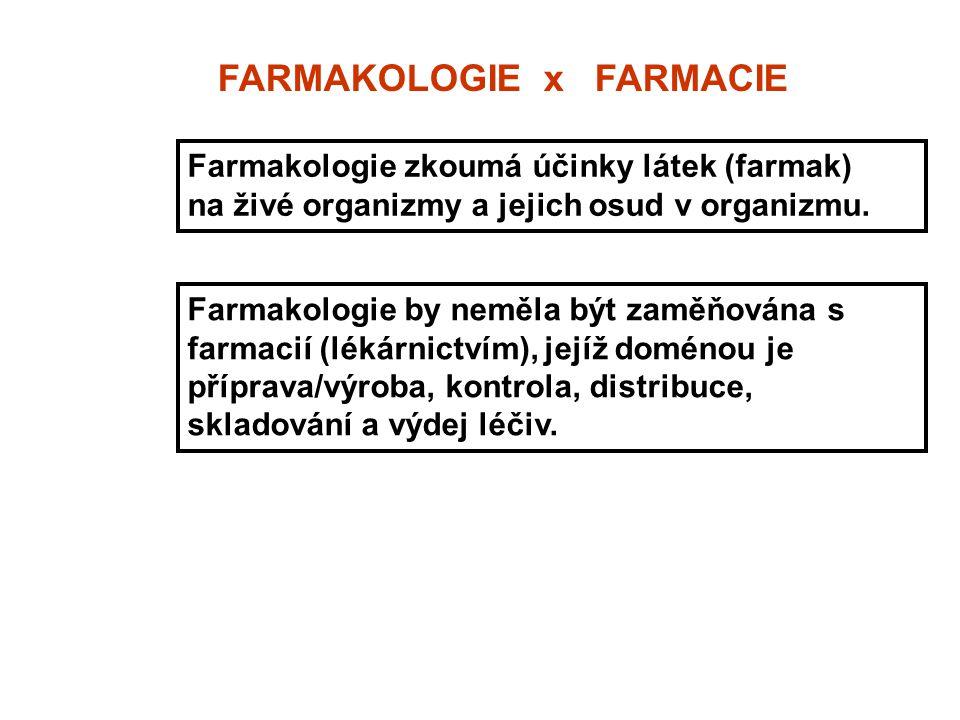 FARMAKOLOGIE x FARMACIE