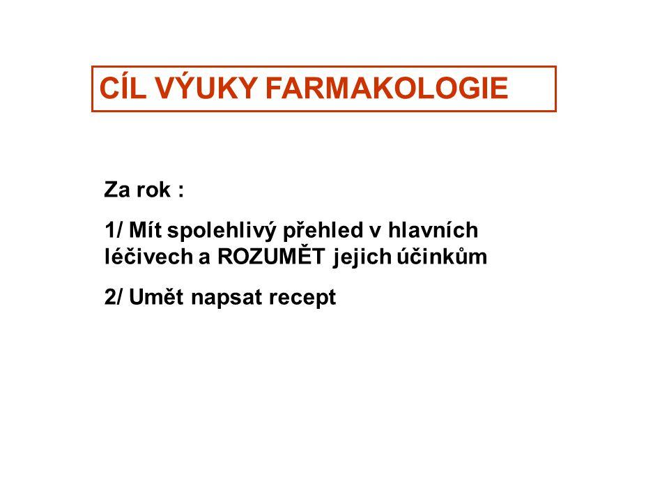 CÍL VÝUKY FARMAKOLOGIE