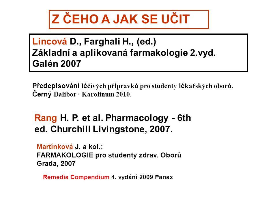 Z ČEHO A JAK SE UČIT Lincová D., Farghali H., (ed.)