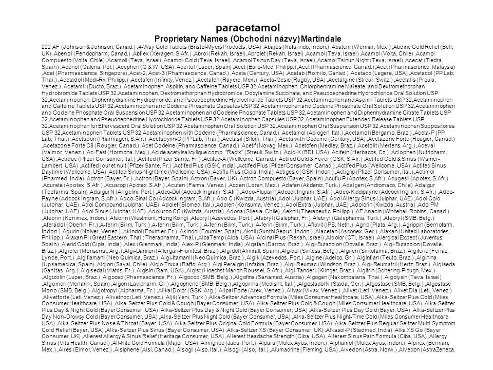 Proprietary Names (Obchodní názvy) Martindale