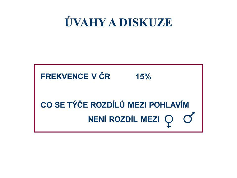 ÚVAHY A DISKUZE FREKVENCE V ČR 15% CO SE TÝČE ROZDÍLŮ MEZI POHLAVÍM