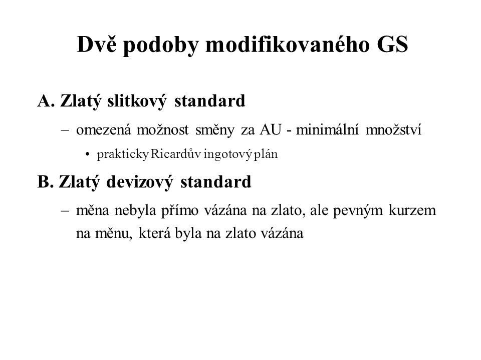 Dvě podoby modifikovaného GS