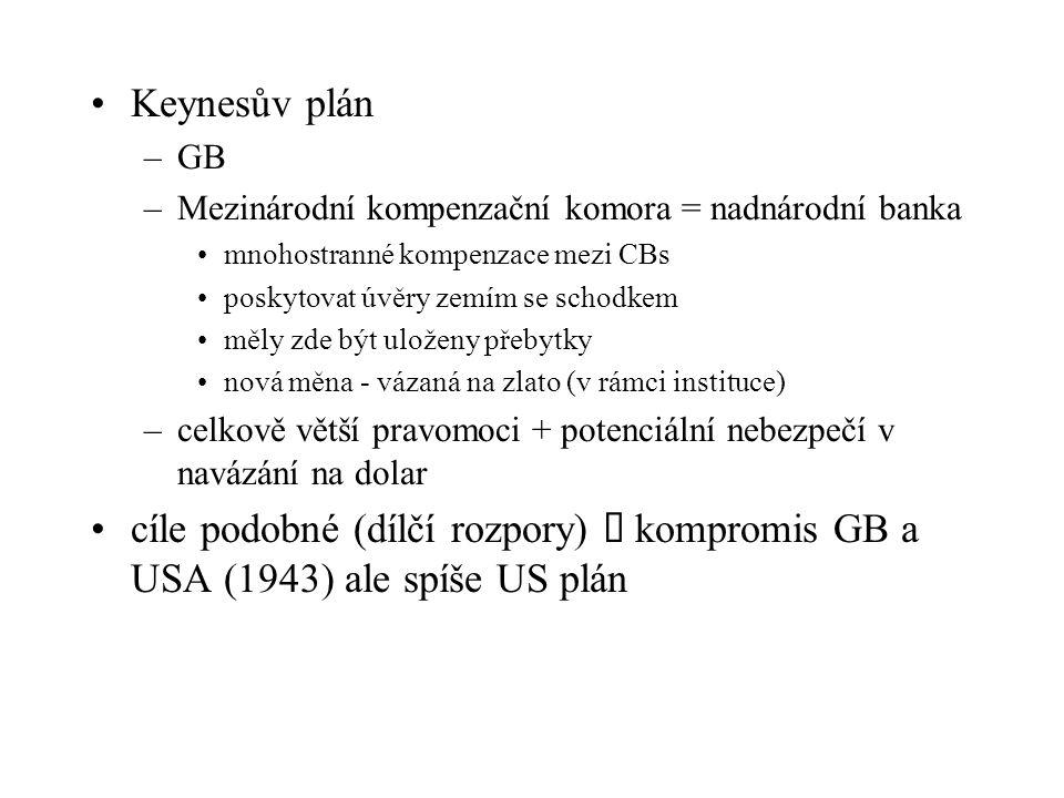Keynesův plán GB. Mezinárodní kompenzační komora = nadnárodní banka. mnohostranné kompenzace mezi CBs.