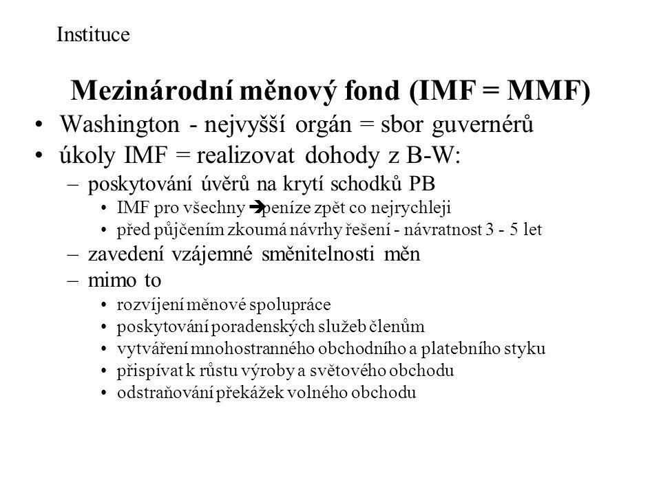 Mezinárodní měnový fond (IMF = MMF)