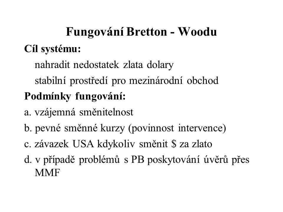 Fungování Bretton - Woodu