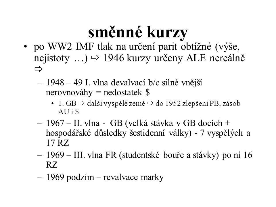 směnné kurzy po WW2 IMF tlak na určení parit obtížné (výše, nejistoty …)  1946 kurzy určeny ALE nereálně 