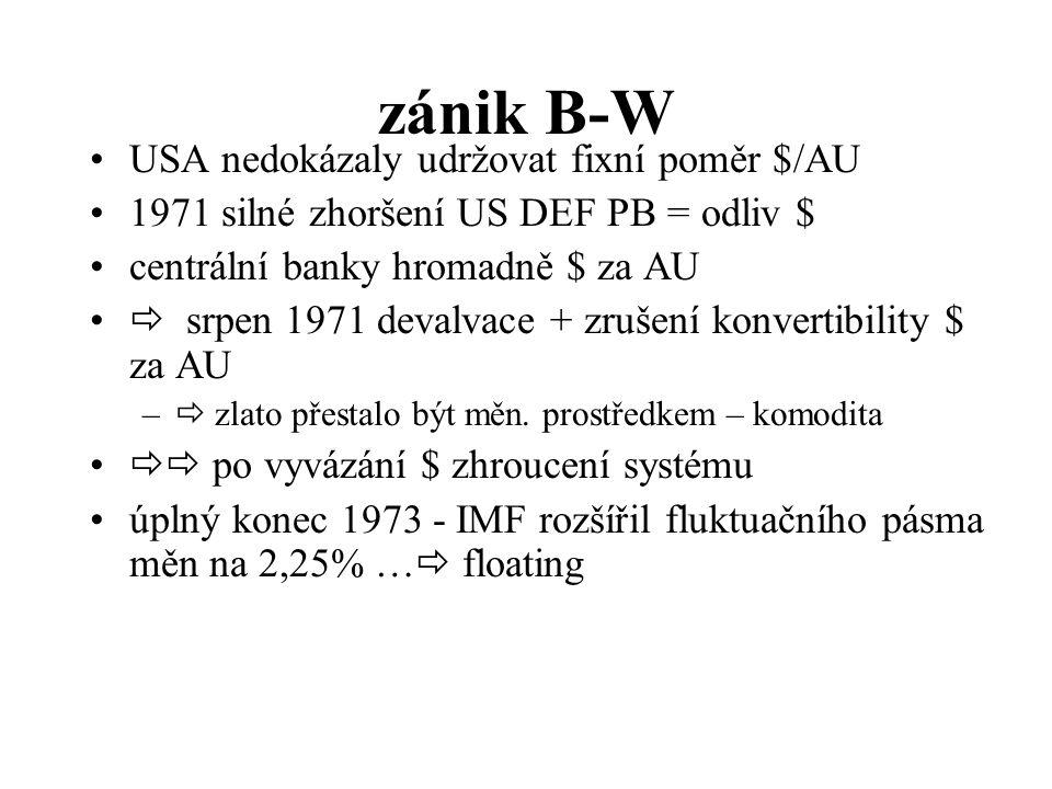 zánik B-W USA nedokázaly udržovat fixní poměr $/AU