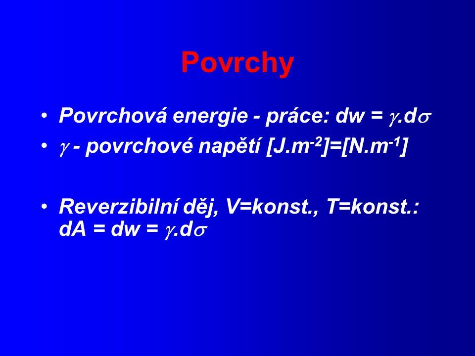 Povrchy Povrchová energie - práce: dw = .d