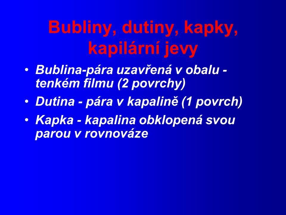 Bubliny, dutiny, kapky, kapilární jevy