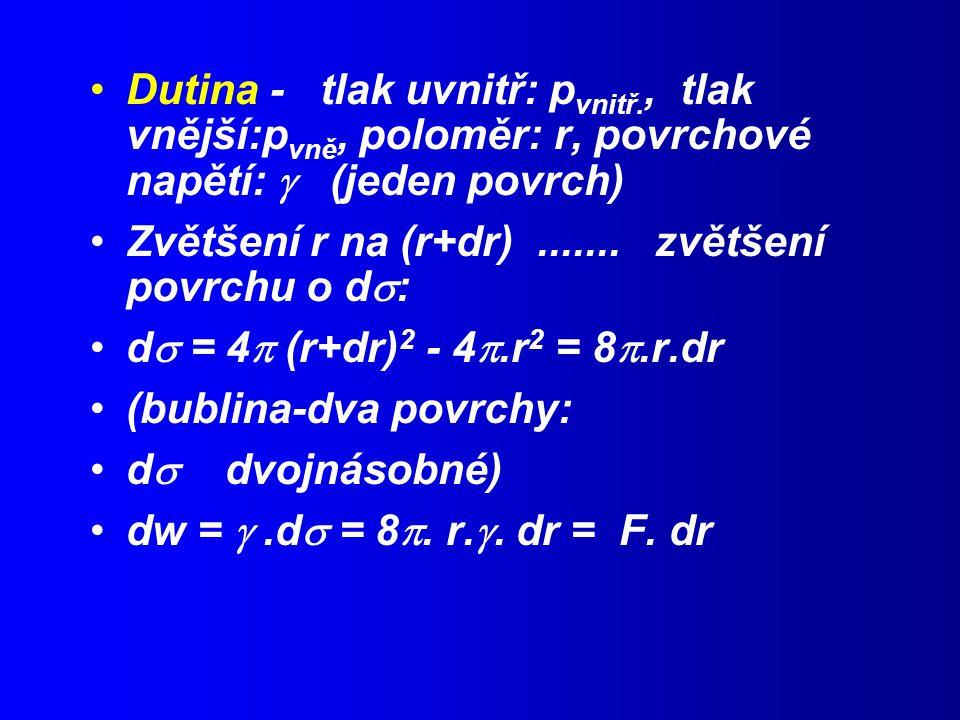 Dutina - tlak uvnitř: pvnitř