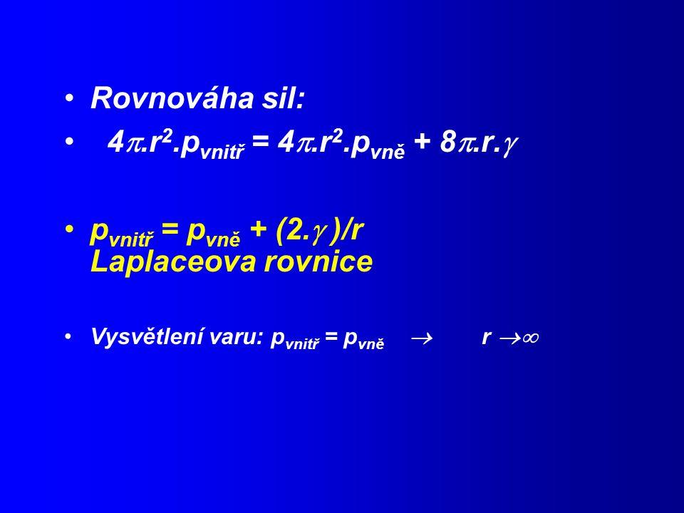 pvnitř = pvně + (2. )/r Laplaceova rovnice