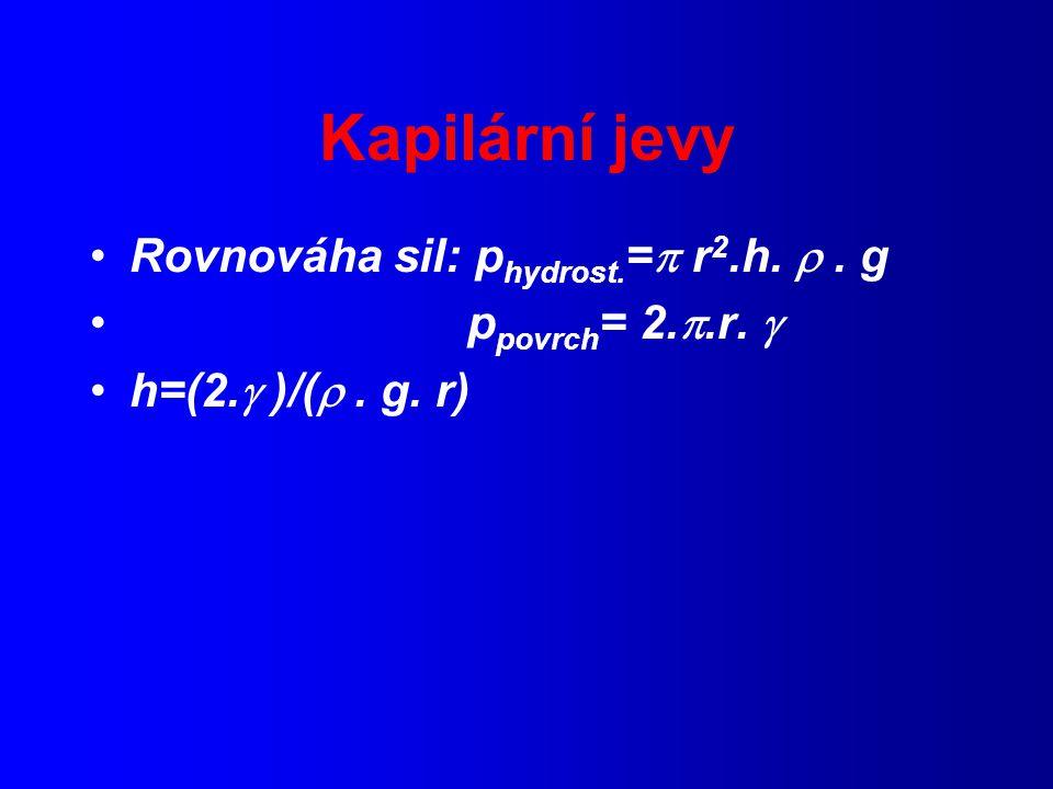 Kapilární jevy Rovnováha sil: phydrost.= r2.h.  . g