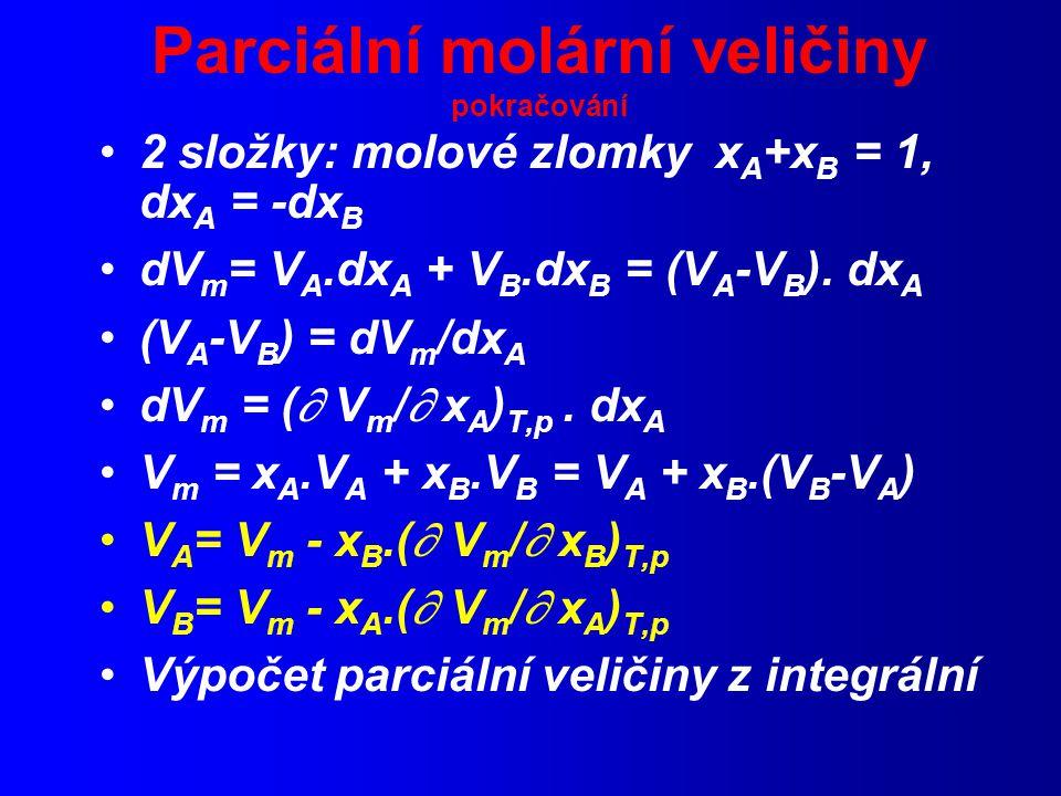 Parciální molární veličiny pokračování