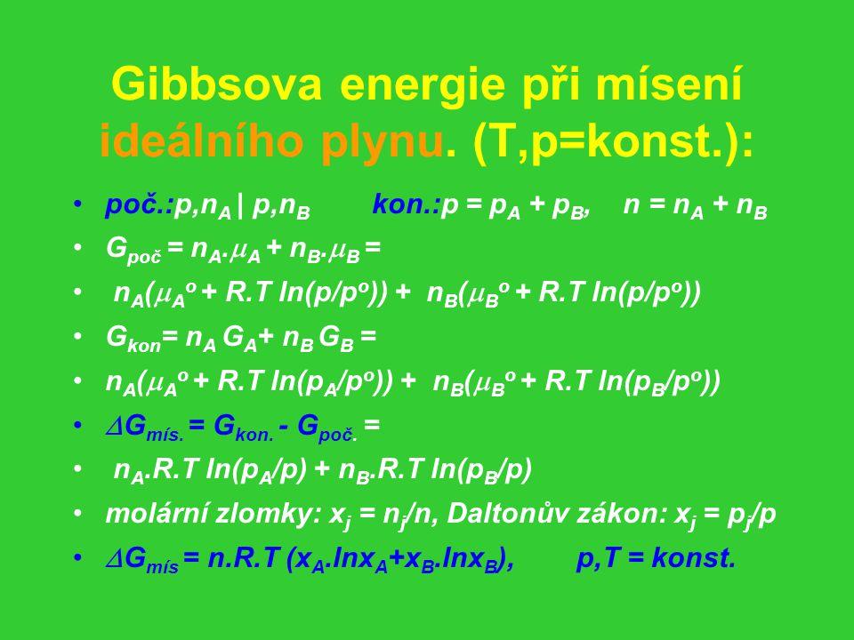 Gibbsova energie při mísení ideálního plynu. (T,p=konst.):