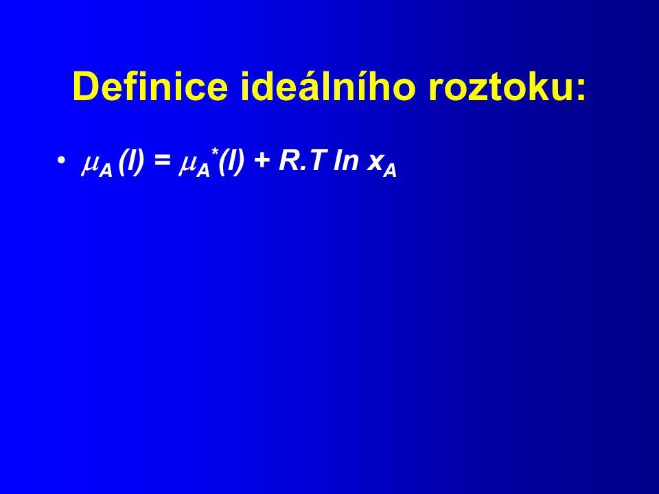 Definice ideálního roztoku: