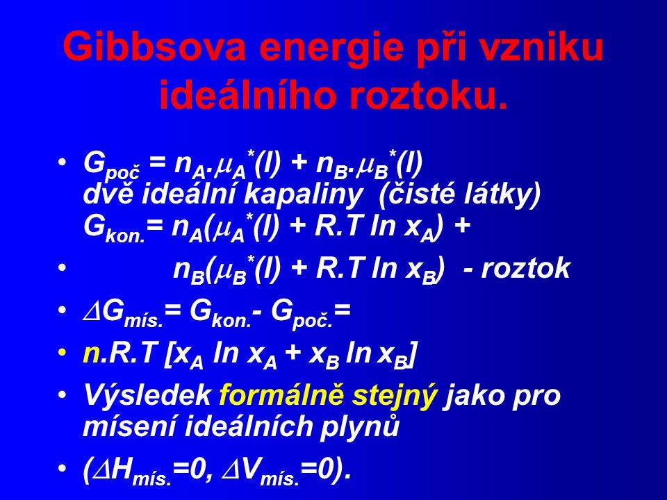 Gibbsova energie při vzniku ideálního roztoku.