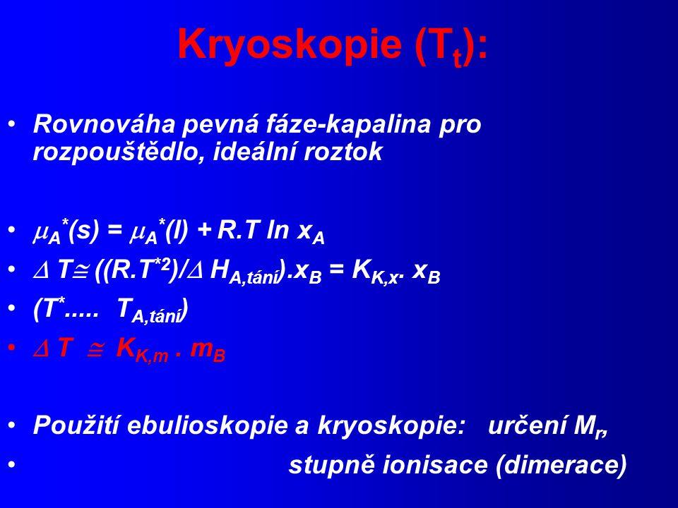 Kryoskopie (Tt): Rovnováha pevná fáze-kapalina pro rozpouštědlo, ideální roztok. A*(s) = A*(l) + R.T ln xA.