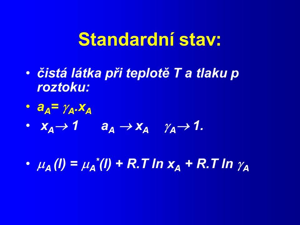 Standardní stav: čistá látka při teplotě T a tlaku p roztoku: