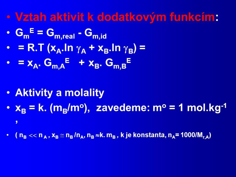 Vztah aktivit k dodatkovým funkcím: