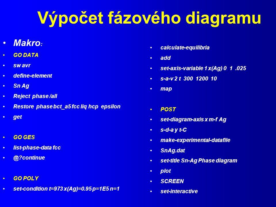 Výpočet fázového diagramu