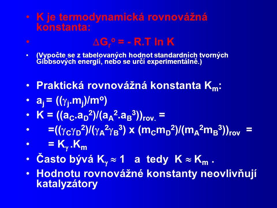 K je termodynamická rovnovážná konstanta: Gro = - R.T ln K