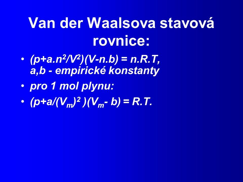 Van der Waalsova stavová rovnice: