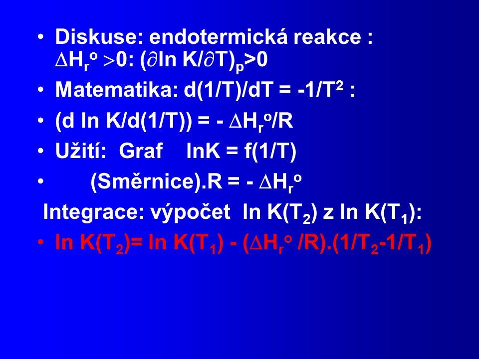 Diskuse: endotermická reakce : Hro 0: (ln K/T)p>0
