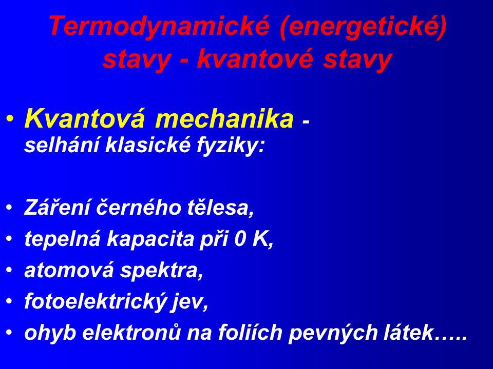 Termodynamické (energetické) stavy - kvantové stavy